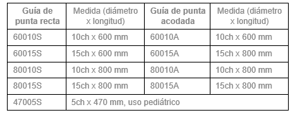 guia-flexo-textos-tabla